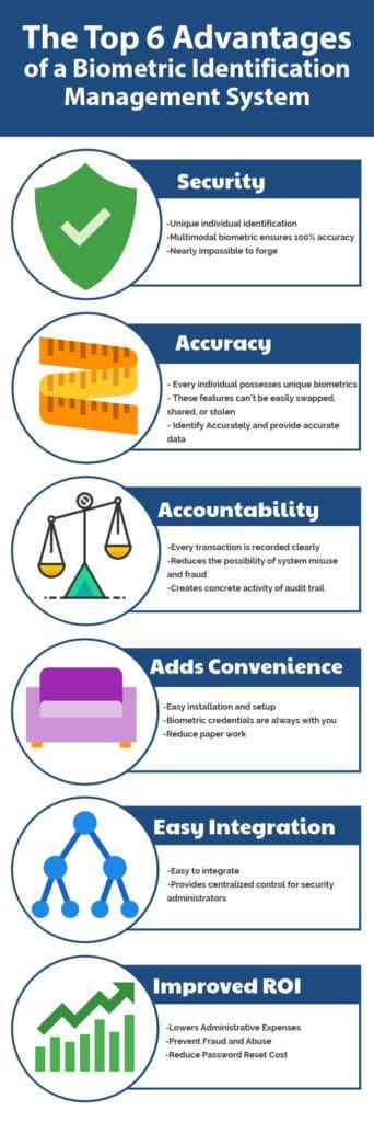 Top 6 Advantages of Biometric Identification