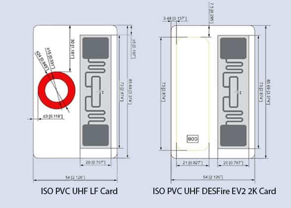 uTrust UHF ISO PVC cards
